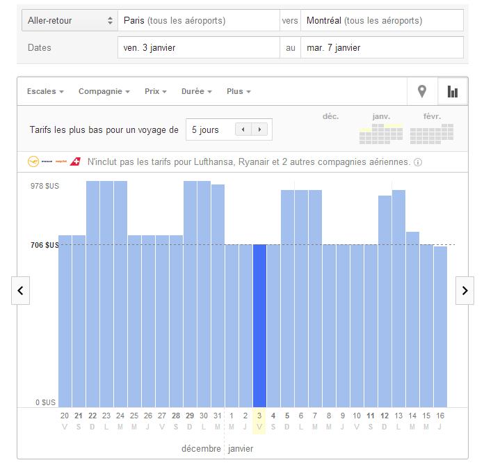 Google Flights - Comparaison