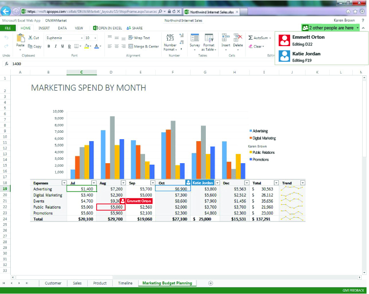 Collaboration dans la web app Excel