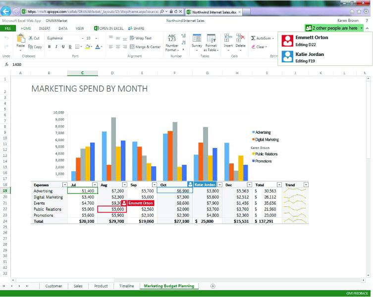 Collaboration dans la web app Excel